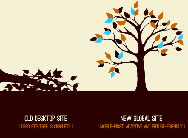 Copyright Brad Frost - The responsive website full grown, and the desktop tree is felled